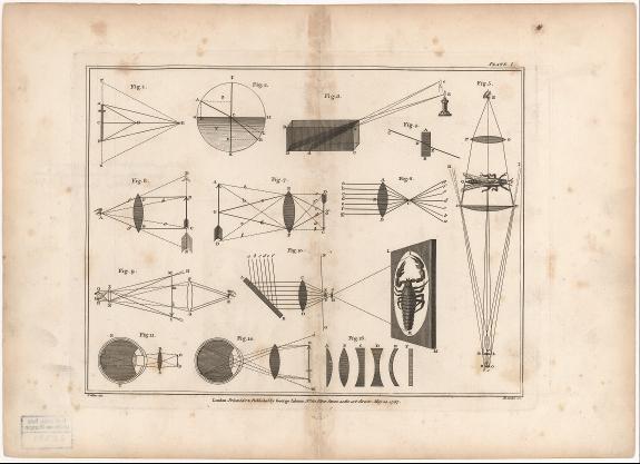 Anschauungsblatt Physik