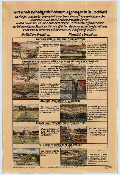 Wirtschaftsschädigende Bodenumlagerungen