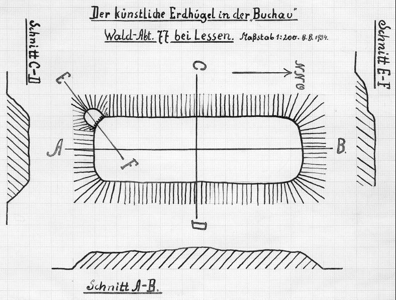 Der Turmhügel von Lessen nach Brause 1934.