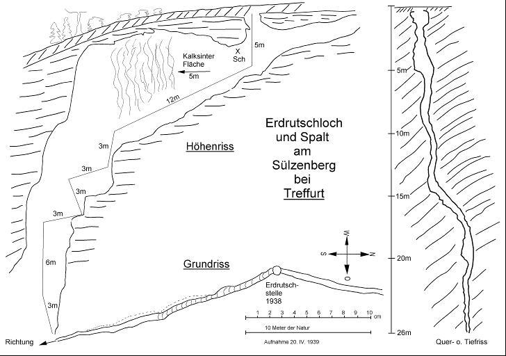Grund- und Aufriss der Sülzenberghöhle bei Treffurt.