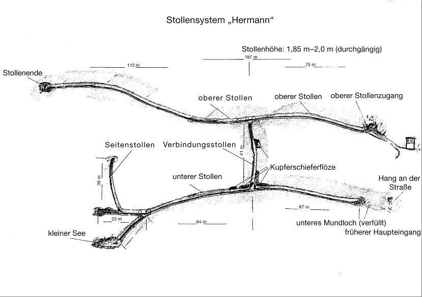 Skizze des Stollensystems Göringer Stein.