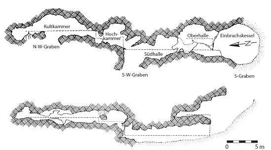 Grundrissplan, Längsriss und Profil der Urdhöhle (nach Walter 1985).